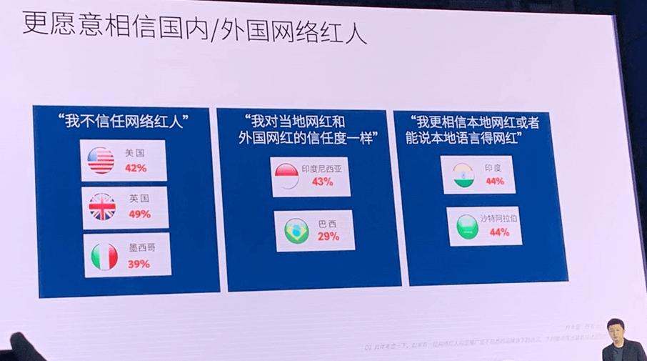 2019Facebook 出海创新高峰会笔记