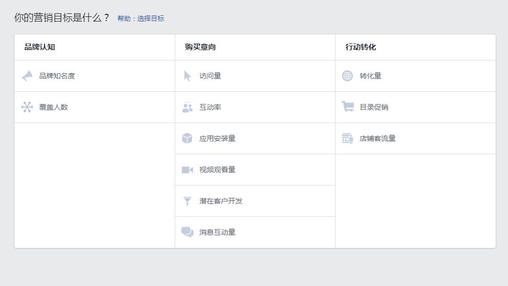 Facebook 广告投放的 8 个细节